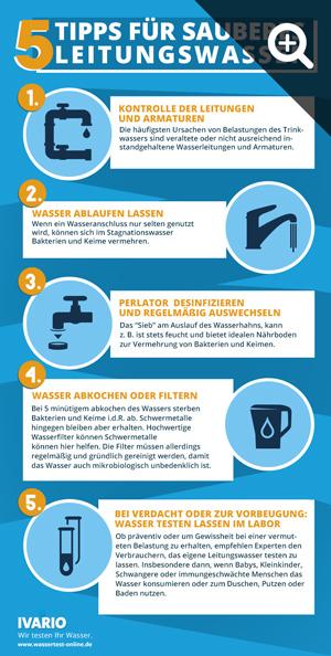 Infografik - 5 Tipps für sauberes Trinkwasser